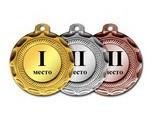 Чемпионат Ростовской области по прыжкам на батуте, посвящённый 155-летию со дня рождения писателя А.П. Чехова